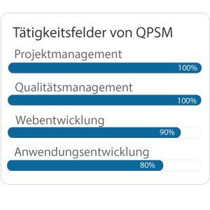 leistungen qpsm