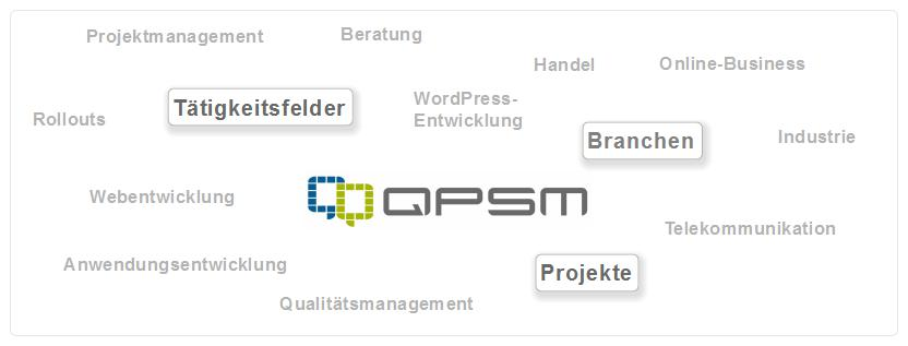 qpsm-unternehmen
